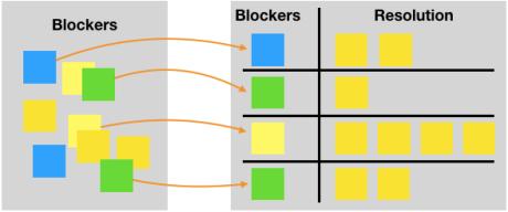 blockers1