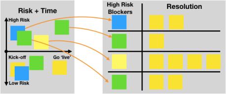 blockers2